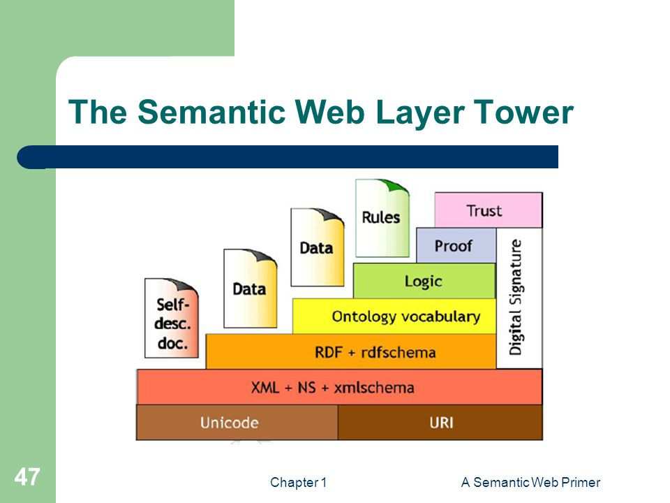 The Semantic Web Layer Tower