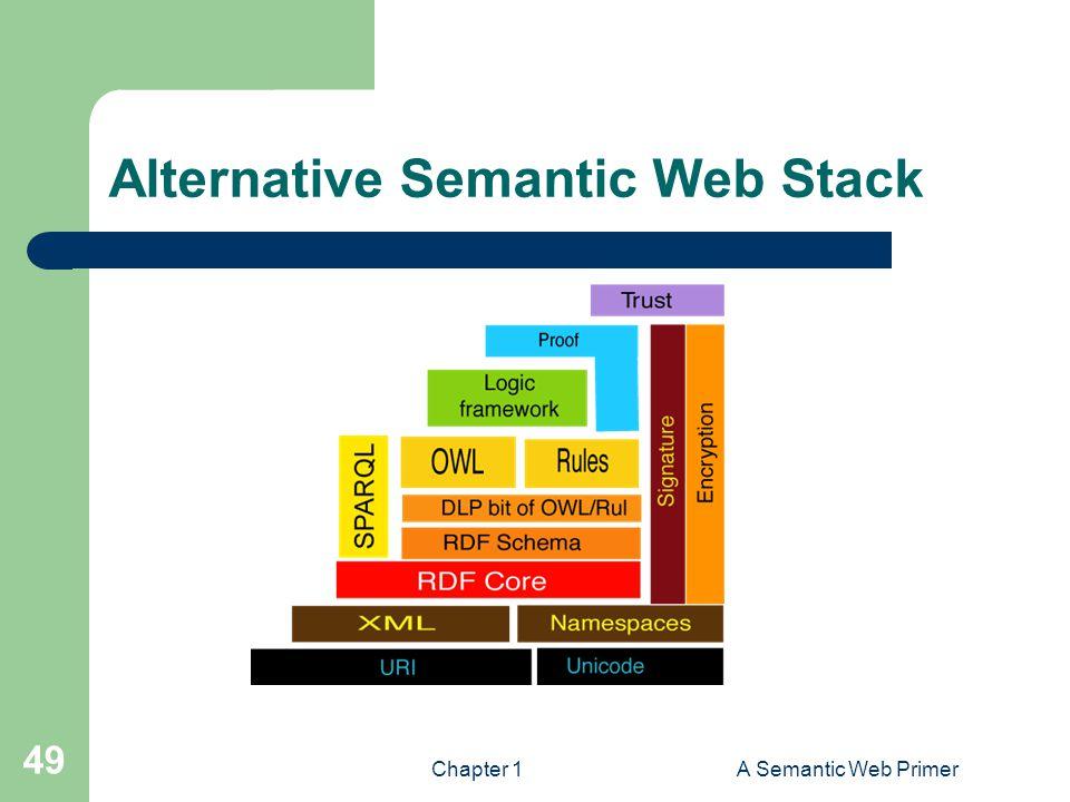 Alternative Semantic Web Stack