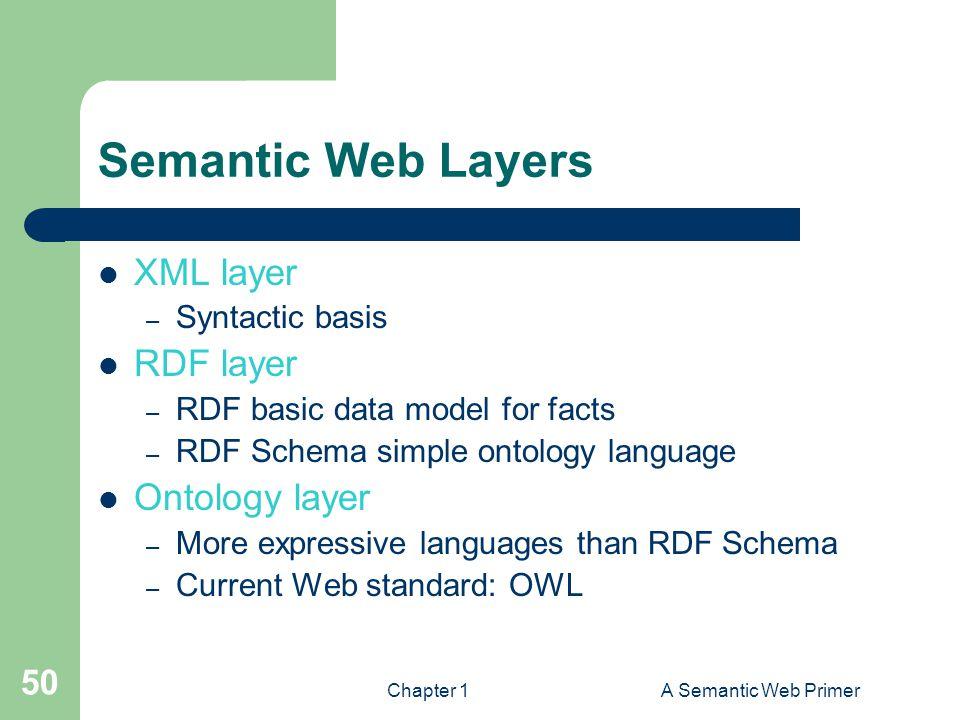 Semantic Web Layers XML layer RDF layer Ontology layer Syntactic basis