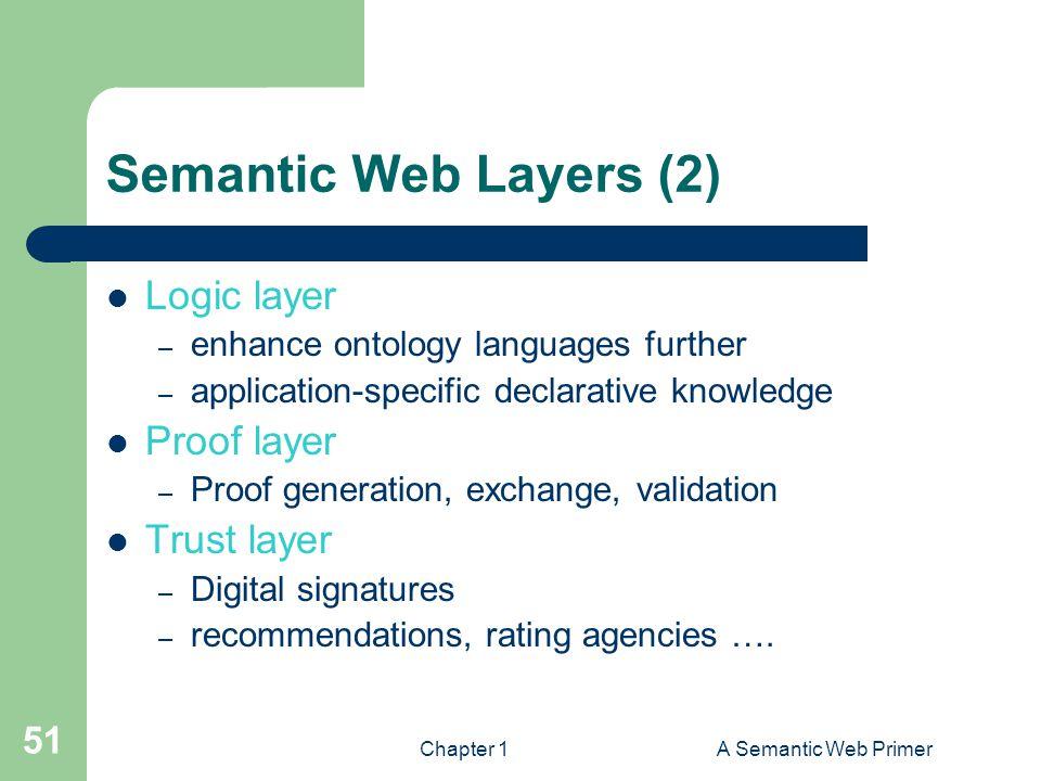 Semantic Web Layers (2) Logic layer Proof layer Trust layer
