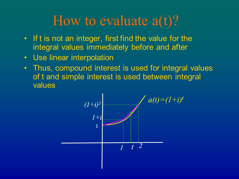 How to evaluate a(t) If t is not an integer, first find the value for the integral values immediately before and after.