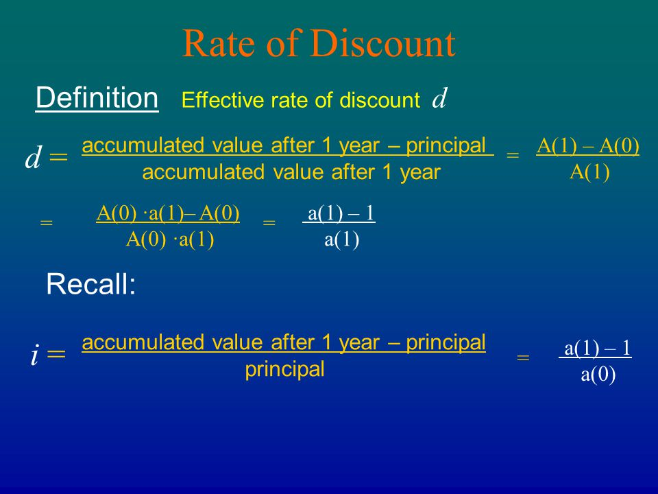 Rate of Discount d = i = Definition Effective rate of discount d