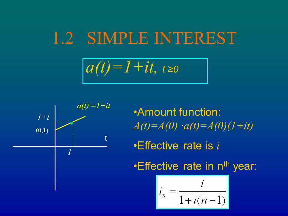 1.2 SIMPLE INTEREST a(t)=1+it, t ≥0
