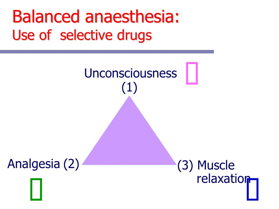 Balanced anaesthesia: Use of selective drugs