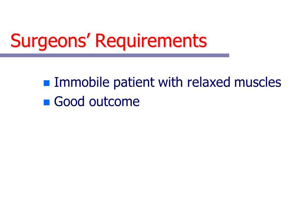 Surgeons' Requirements