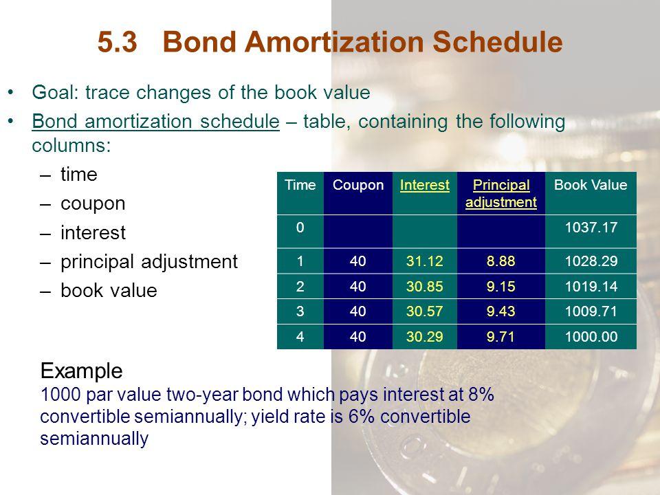 5.3 Bond Amortization Schedule