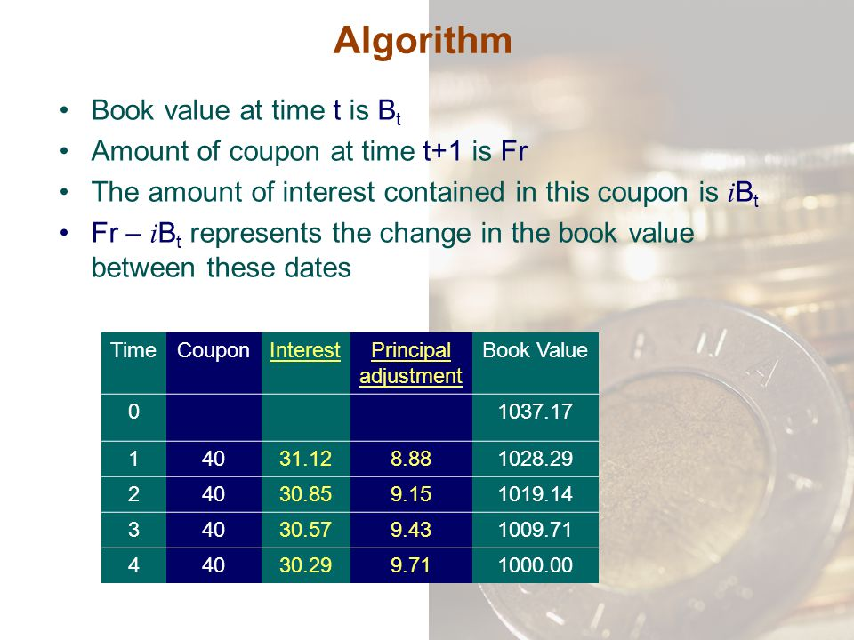Algorithm Book value at time t is Bt