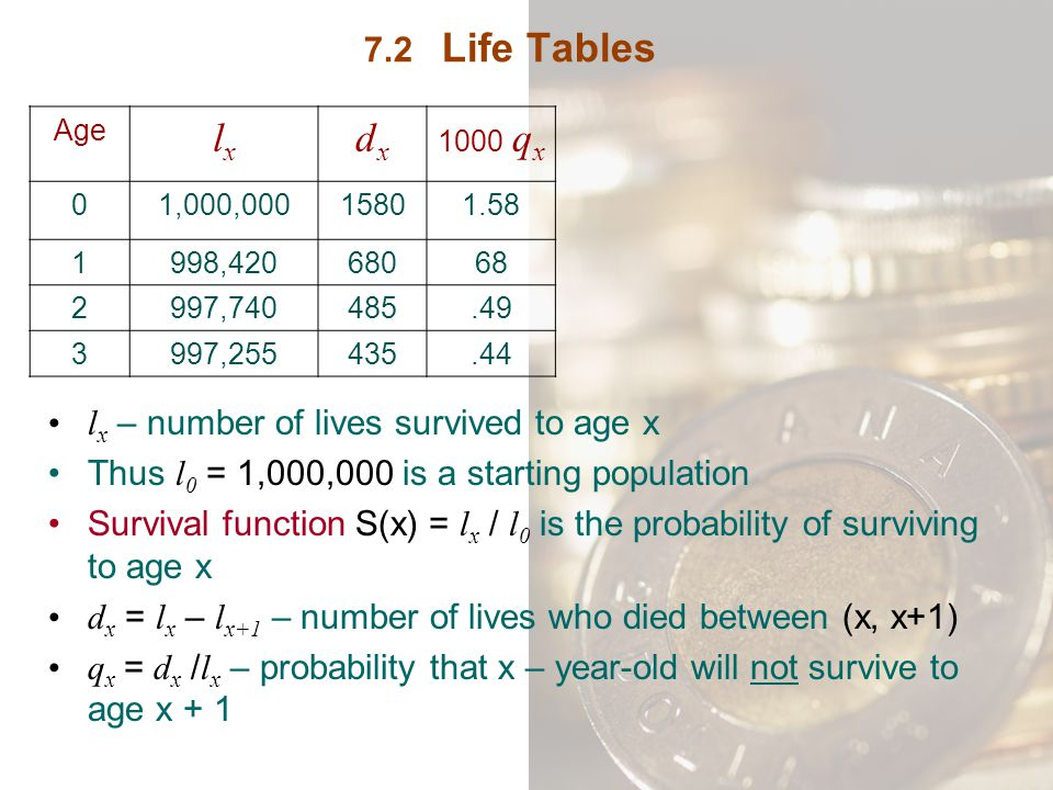 lx dx 7.2 Life Tables lx – number of lives survived to age x