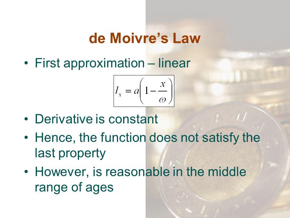de Moivre's Law First approximation – linear Derivative is constant