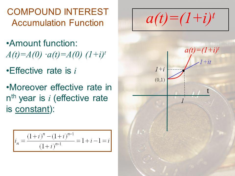 a(t)=(1+i)t COMPOUND INTEREST Accumulation Function