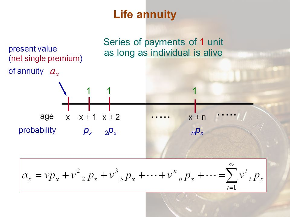 Series of payments of 1 unit as long as individual is alive