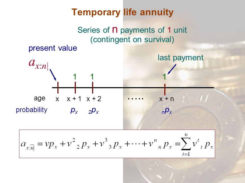 Temporary life annuity