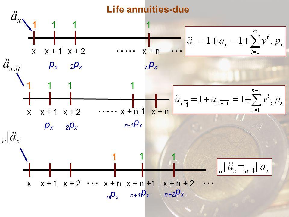 äx ….. … äx:n| ….. n|äx … … Life annuities-due 1 1 1 1 px 2px npx 1 1