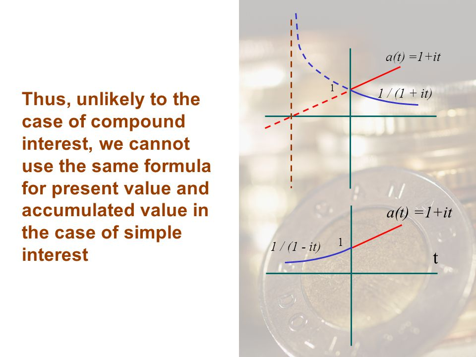 Thus, unlikely to the case of compound interest, we cannot use the same formula for present value and accumulated value in the case of simple interest