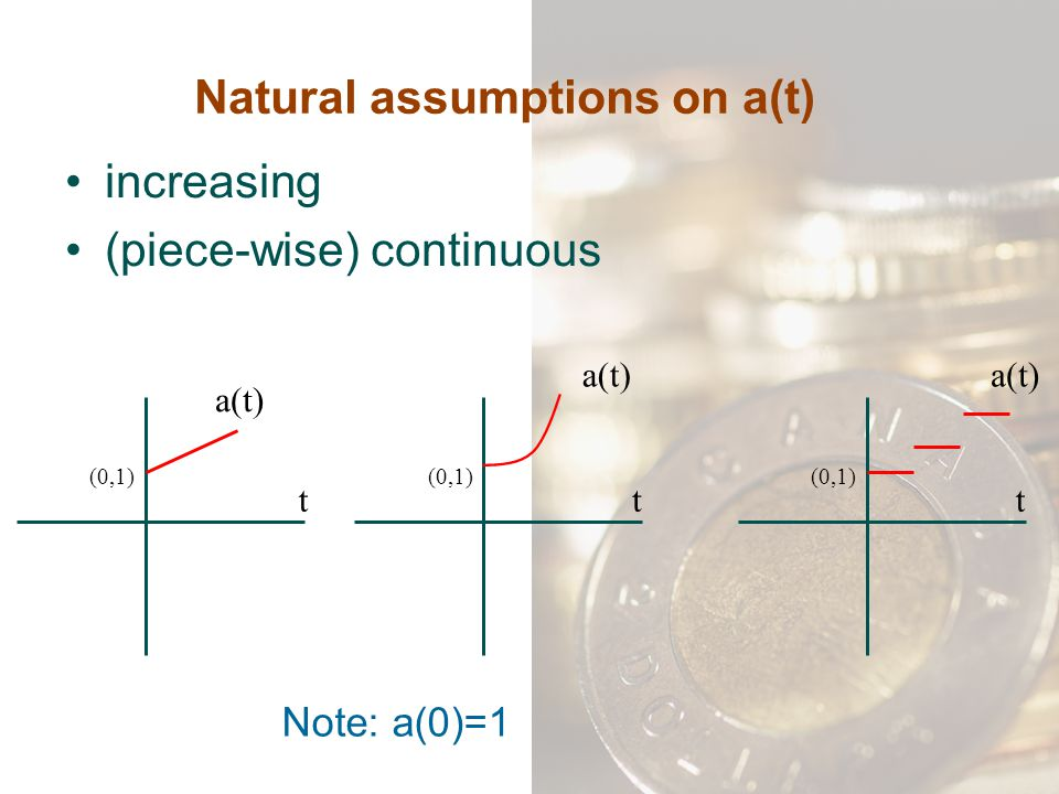 Natural assumptions on a(t)
