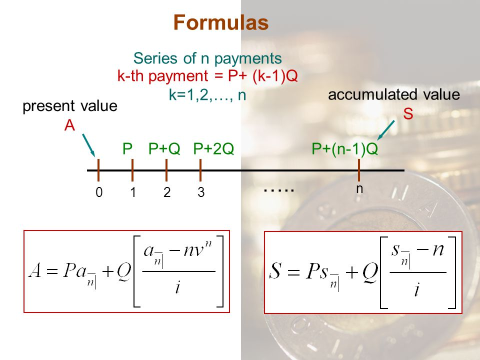 Series of n payments k-th payment = P+ (k-1)Q