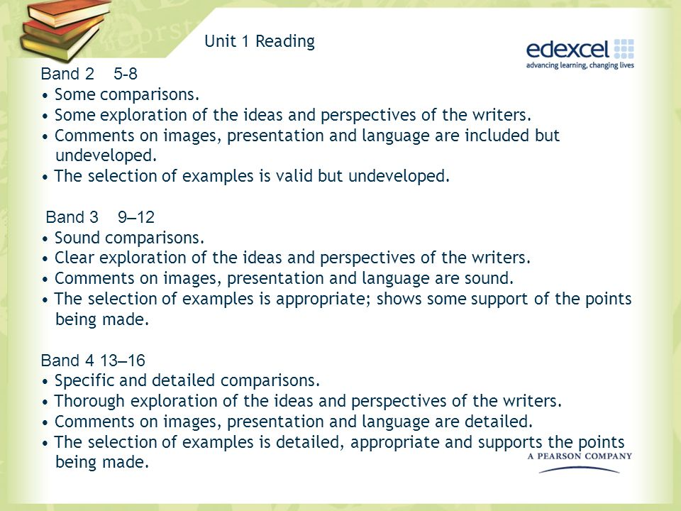 Unit 1 Reading Band 2 5-8. • Some comparisons. • Some exploration of the ideas and perspectives of the writers.
