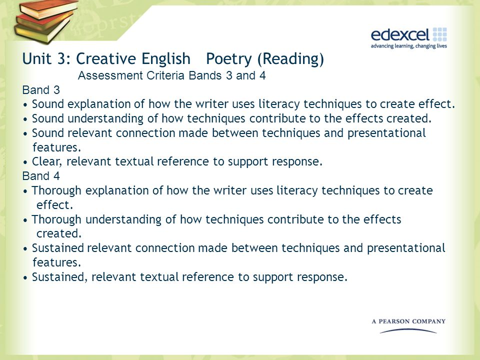 Unit 3: Creative English Poetry (Reading)