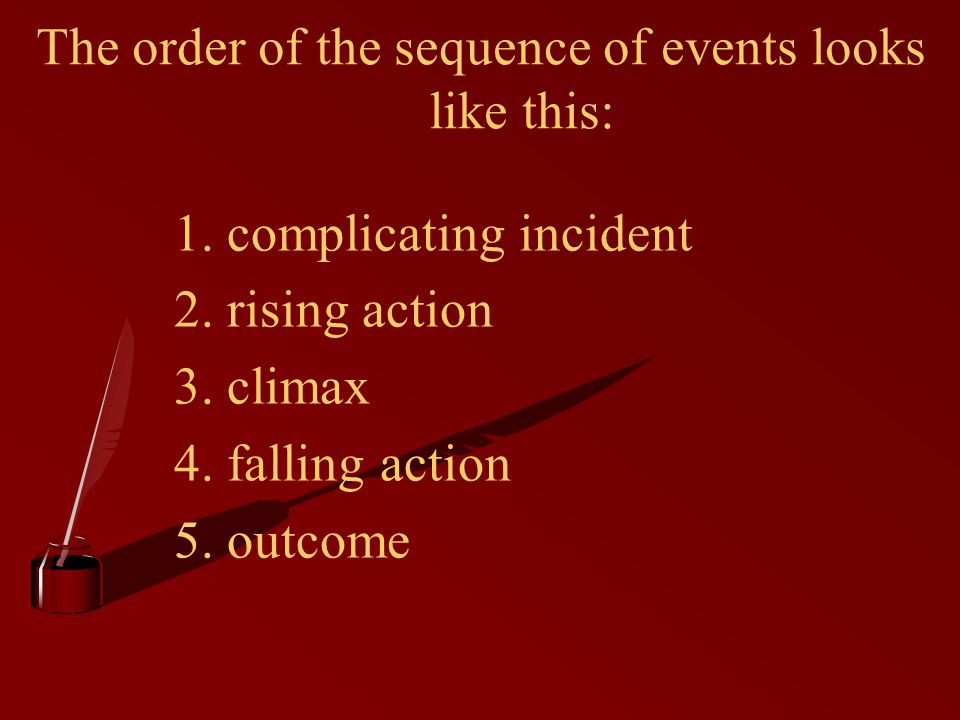 The order of the sequence of events looks like this: