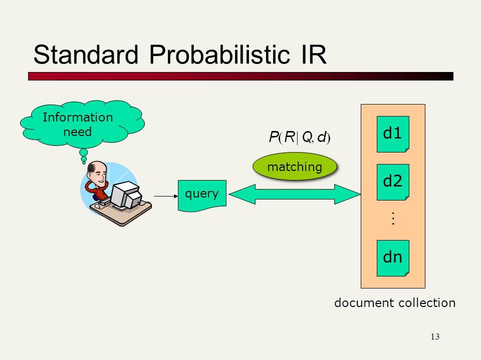 Standard Probabilistic IR
