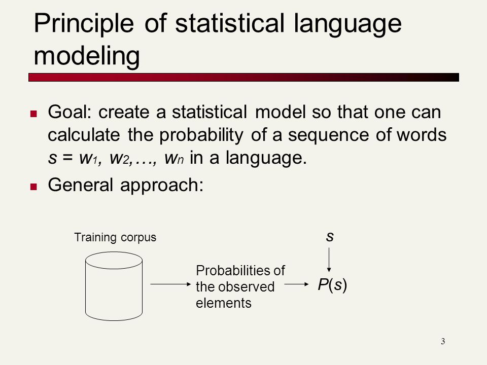 Principle of statistical language modeling
