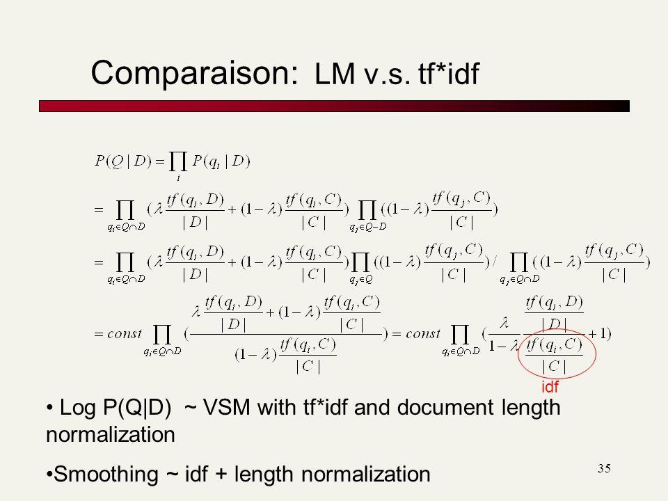 Comparaison: LM v.s. tf*idf