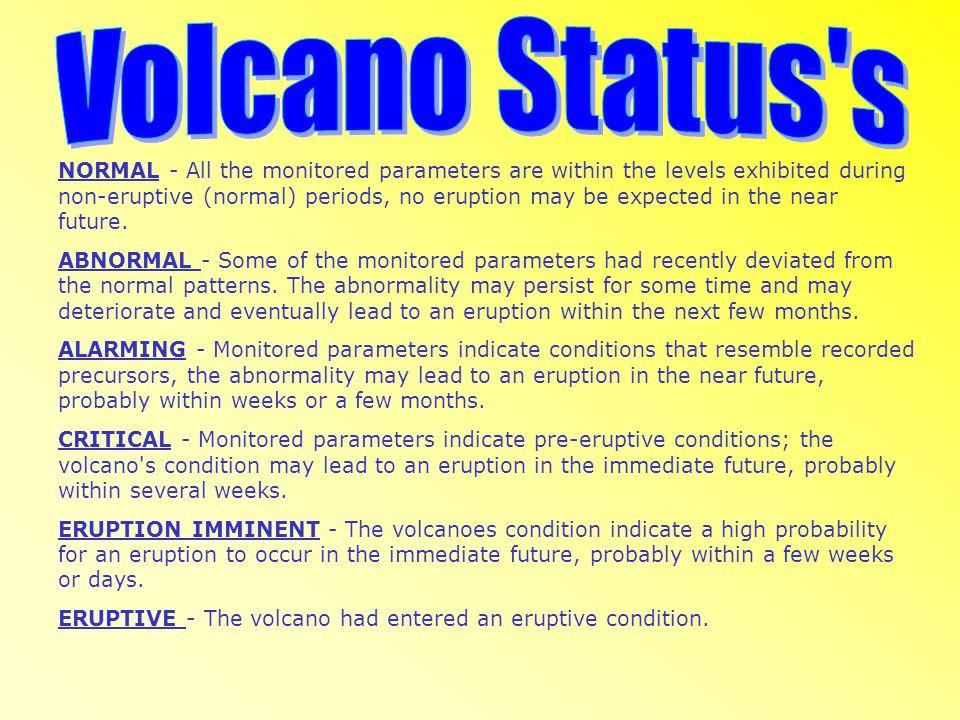 Volcano Status s