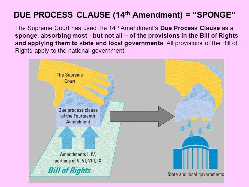 DUE PROCESS CLAUSE (14th Amendment) = SPONGE
