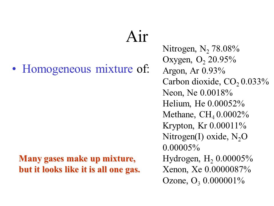 Air Homogeneous mixture of: Nitrogen, N2 78.08% Oxygen, O2 20.95%