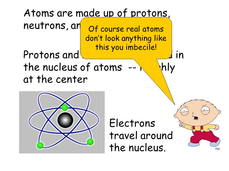 Of course real atoms don't look anything like this you imbecile!