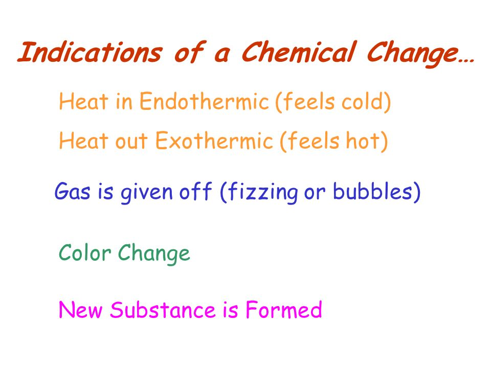 Indications of a Chemical Change…