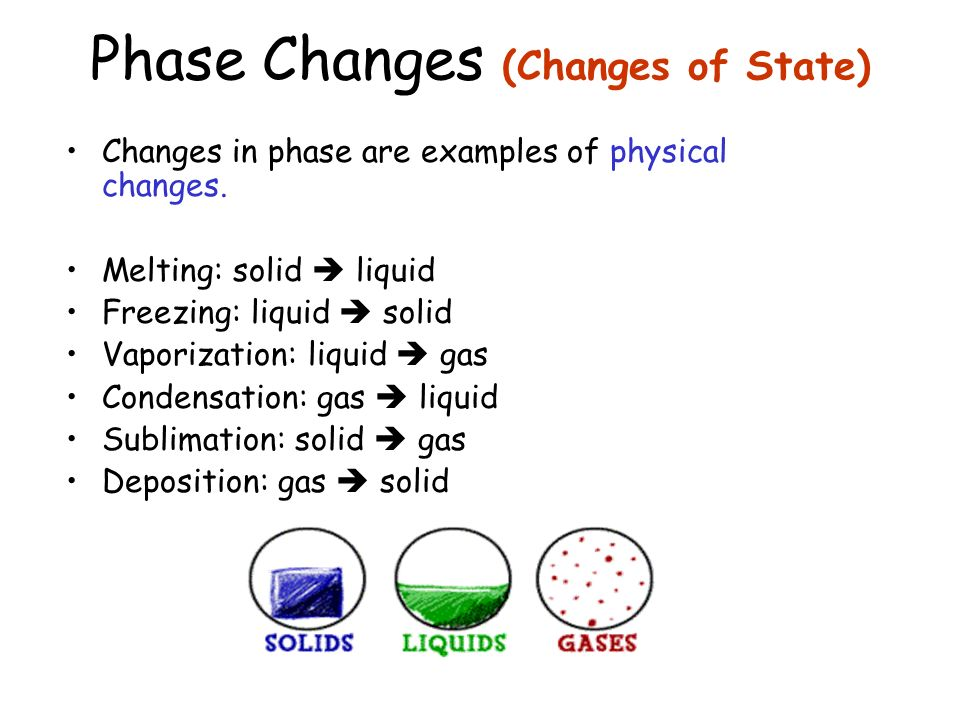 Phase Changes (Changes of State)