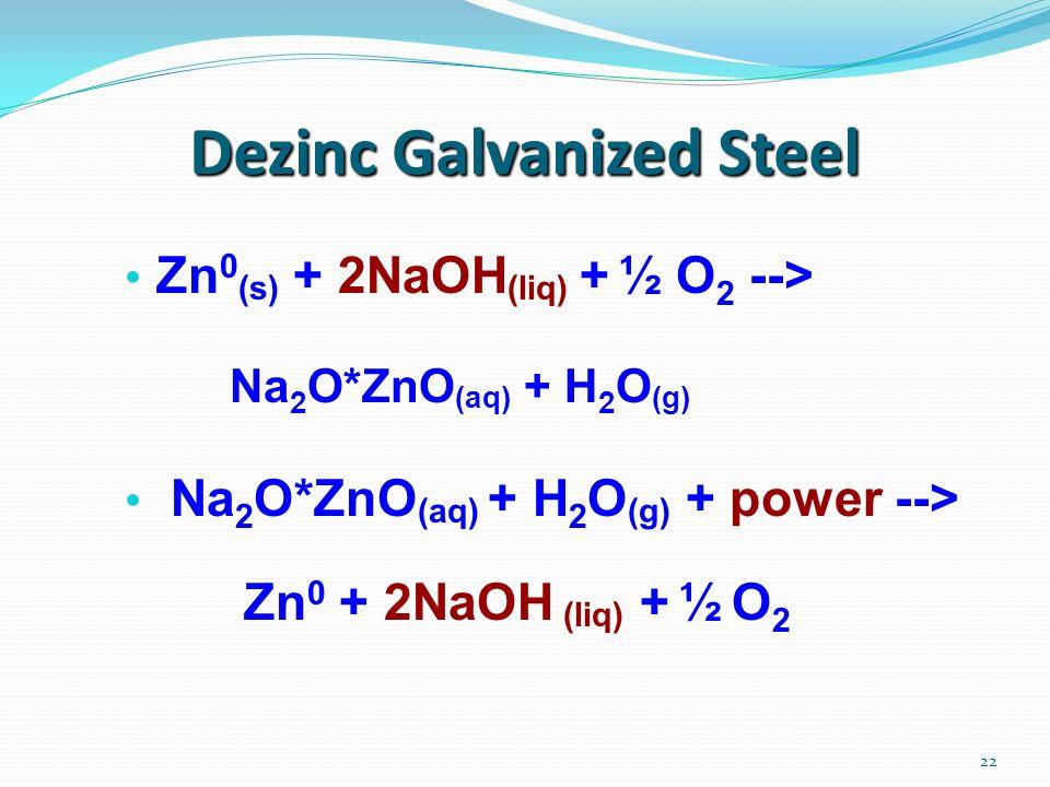 Dezinc Galvanized Steel
