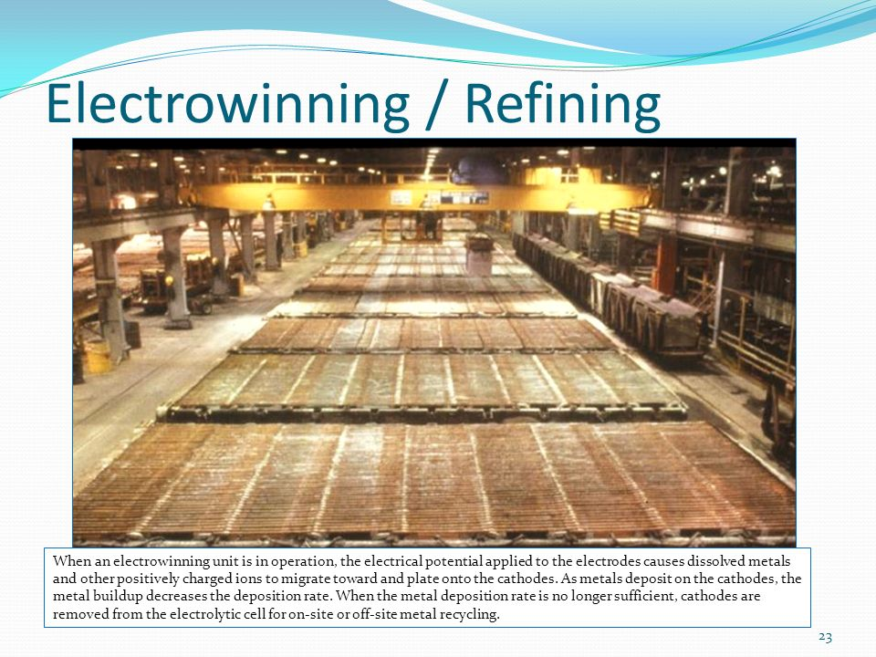 Electrowinning / Refining