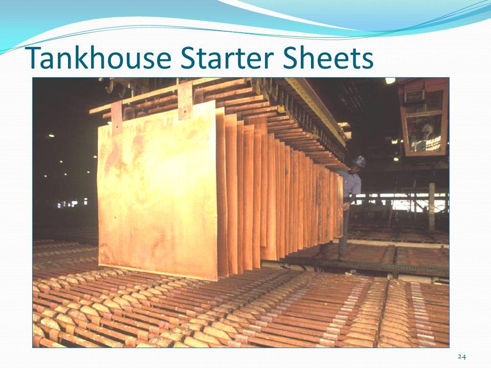Tankhouse Starter Sheets