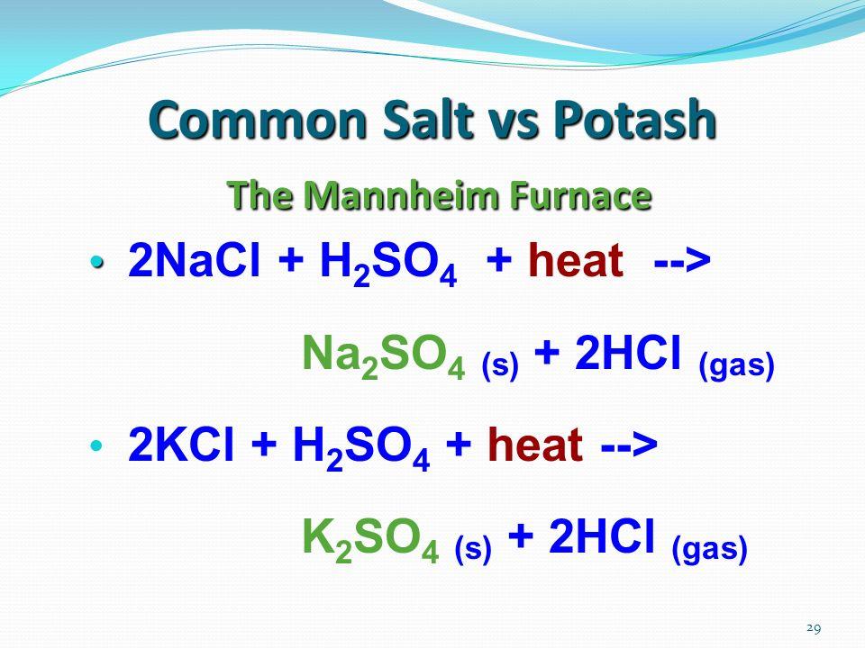 Common Salt vs Potash The Mannheim Furnace