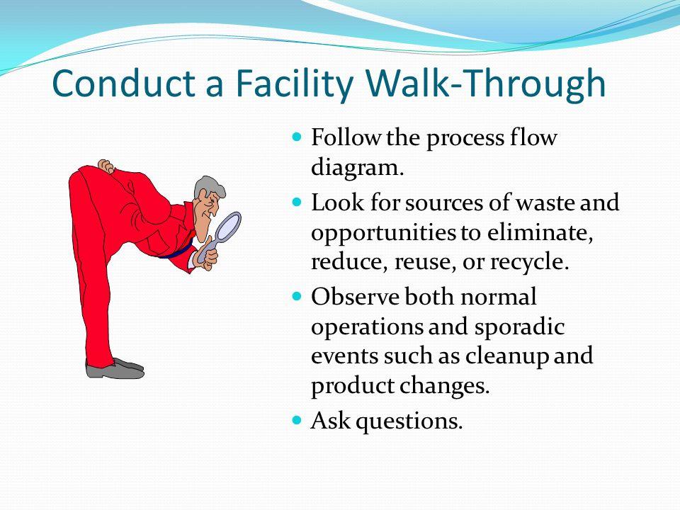 Conduct a Facility Walk-Through