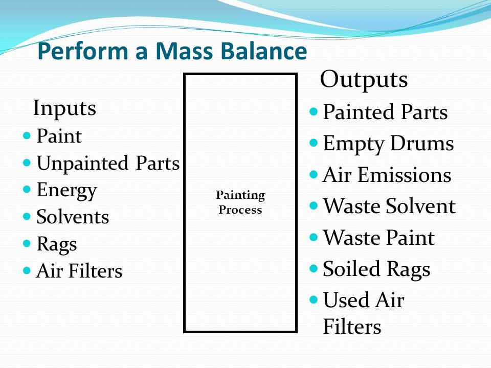 Perform a Mass Balance Outputs Inputs Painted Parts Empty Drums