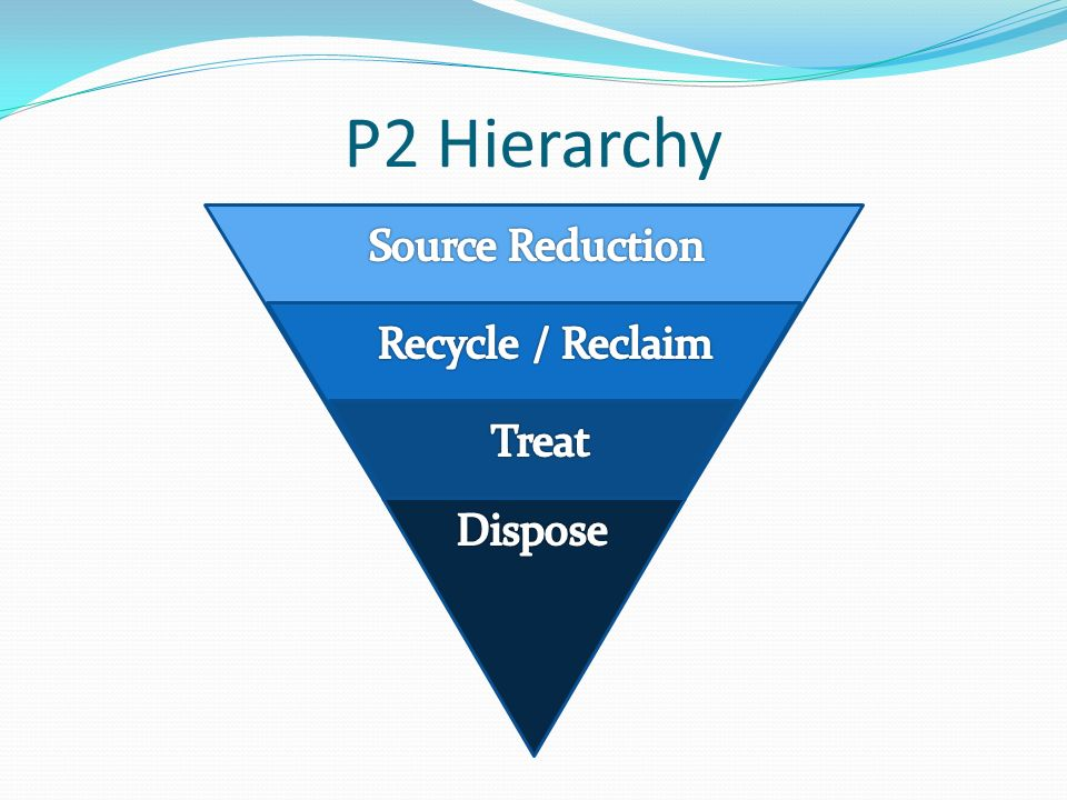 P2 Hierarchy Source Reduction Recycle / Reclaim Treat Dispose