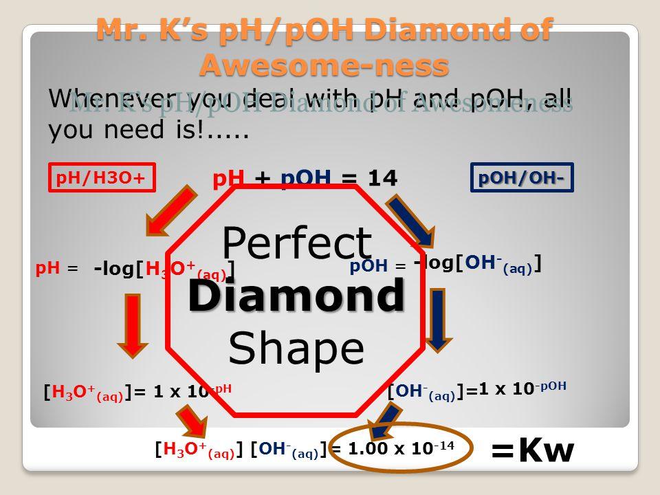 Mr. K's pH/pOH Diamond of Awesome-ness