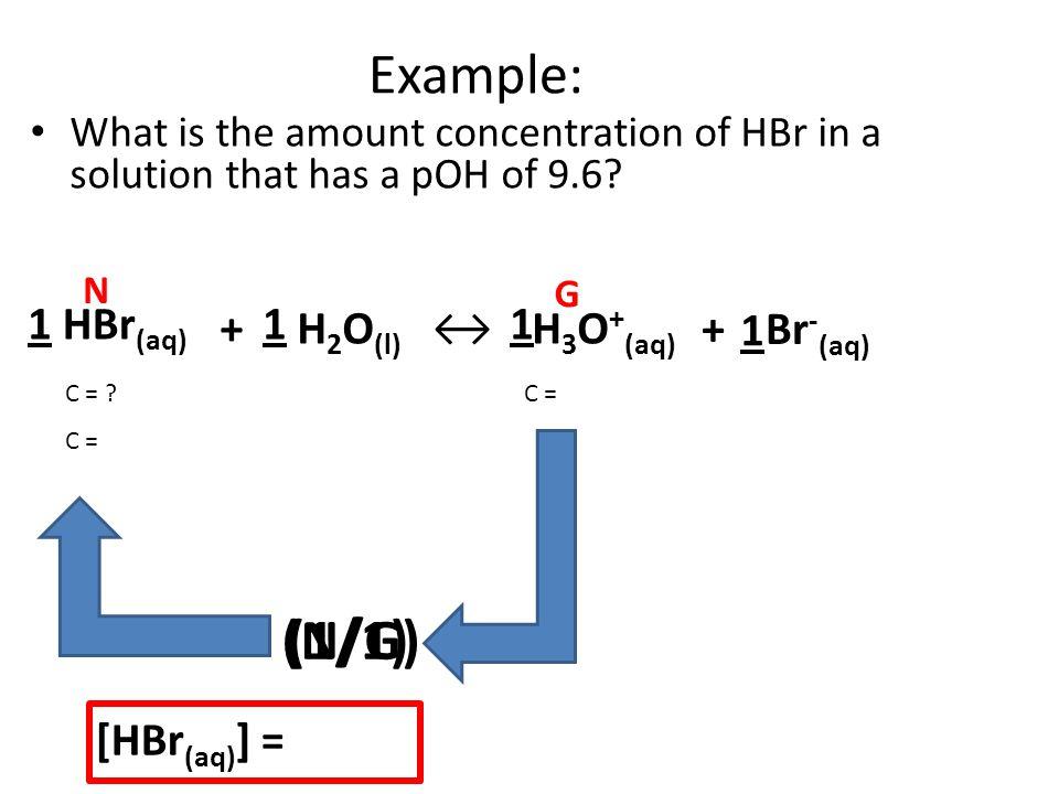 Example: (N/G) (1/1) 1 HBr(aq) + 1 H2O(l) ↔ 1 H3O+(aq) + 1 Br-(aq)