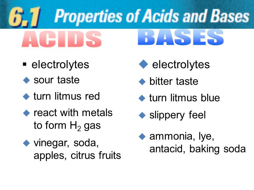 BASES ACIDS electrolytes  electrolytes sour taste bitter taste