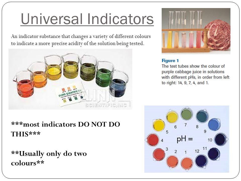 Universal Indicators ***most indicators DO NOT DO THIS***