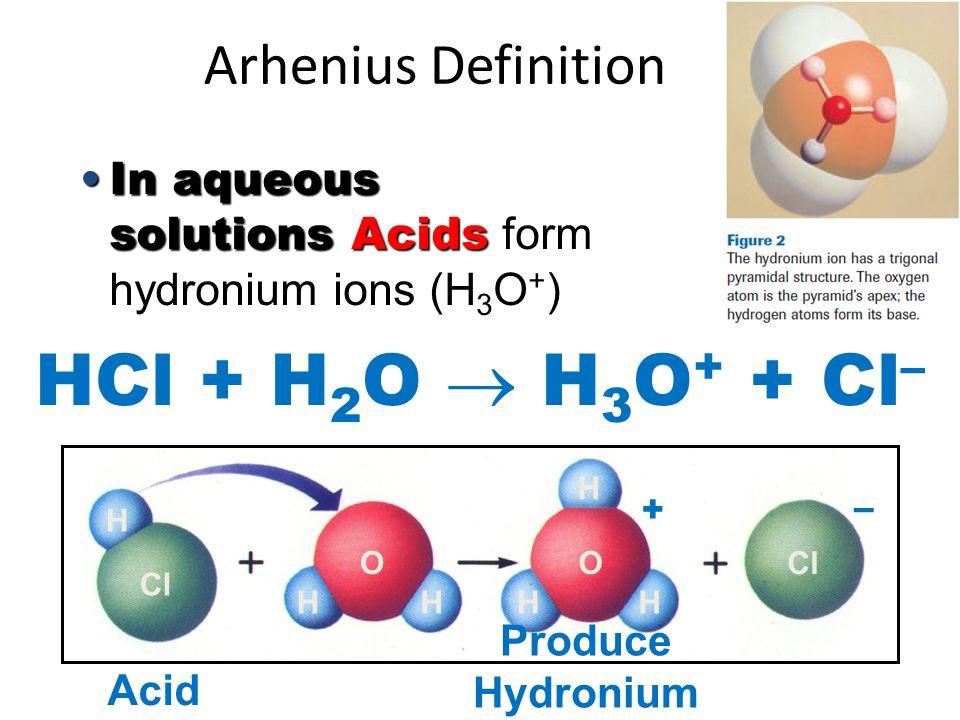 HCl + H2O  H3O+ + Cl– Arhenius Definition – +