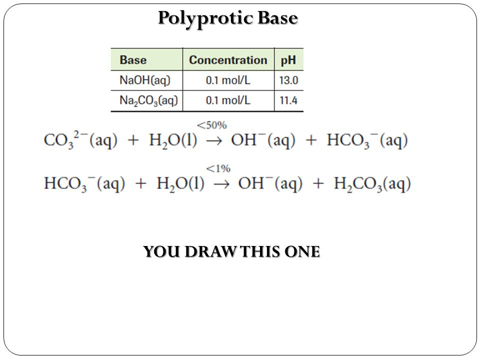 Polyprotic Base YOU DRAW THIS ONE