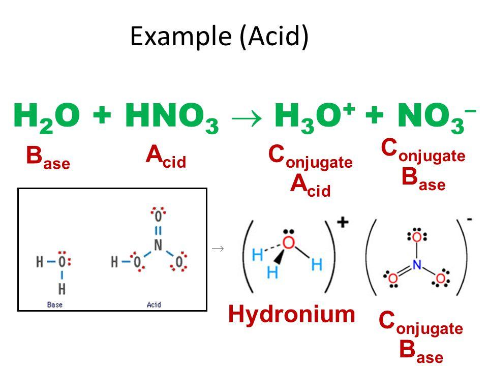 H2O + HNO3  H3O+ + NO3– Example (Acid) Conjugate Base Base Acid