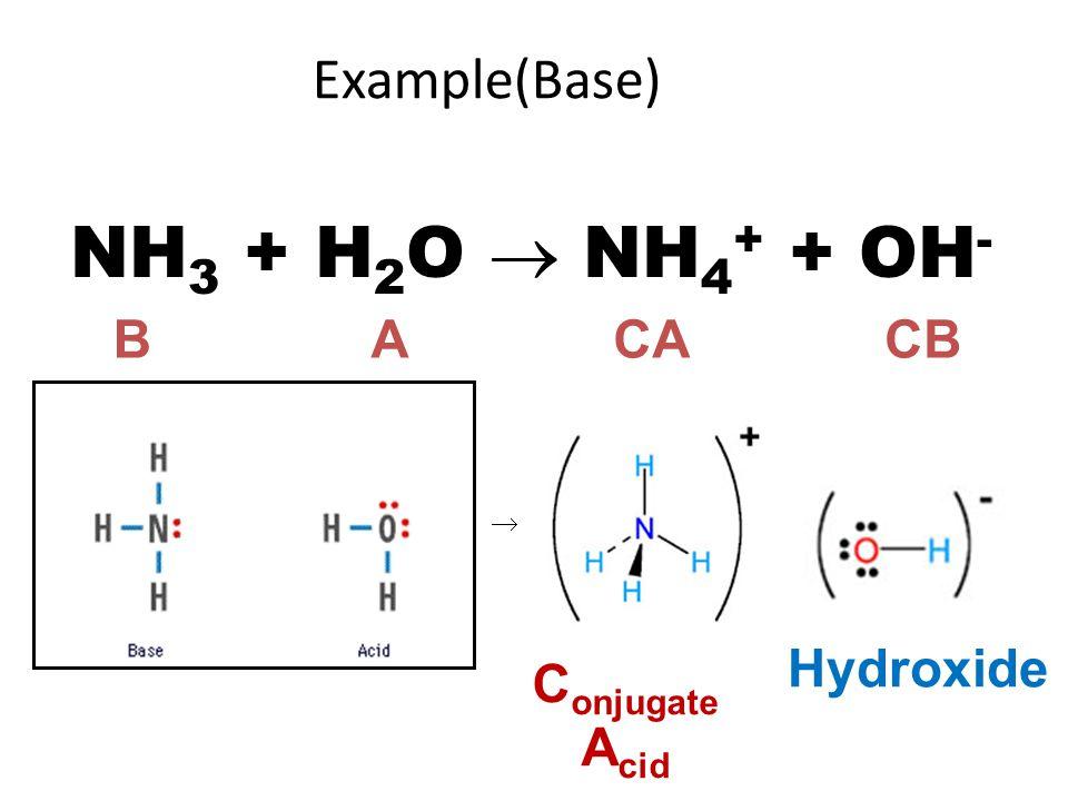 NH3 + H2O  NH4+ + OH- Example(Base) B A CA CB Hydroxide