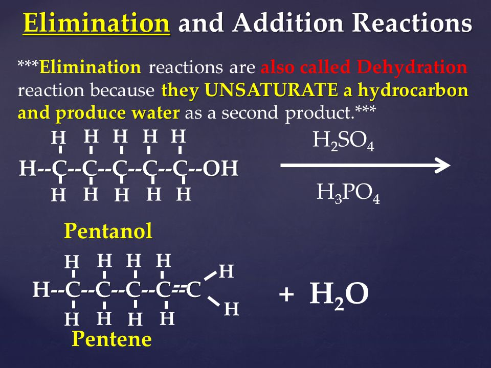 + H2O Elimination and Addition Reactions H2SO4 H--C--C--C--C--C--OH