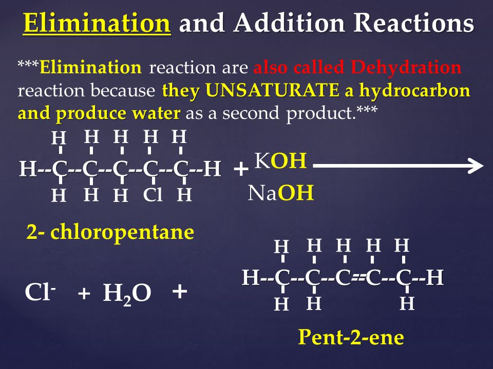 + + Elimination and Addition Reactions Cl- + H2O KOH
