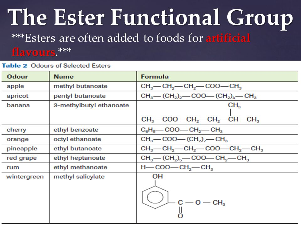 The Ester Functional Group